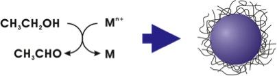 CH3CH2OH → CH3CHO → CH3COOH この反応で貴金属イオンを還元