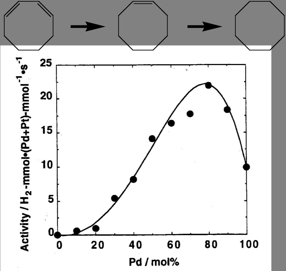 fig-7-2_en