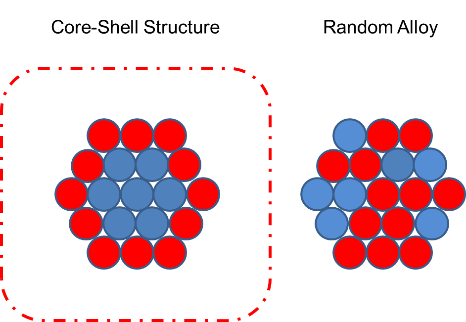 fig-8_en